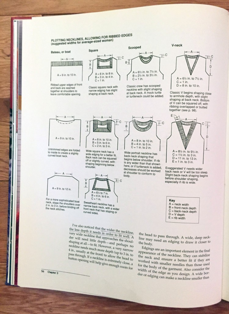 Chapter 3 - Necklines