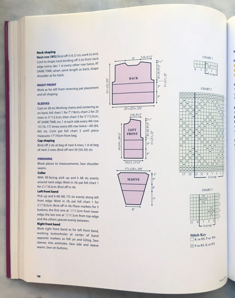 Pattern with schematics and charts