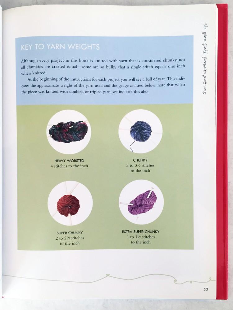 yarn_weights