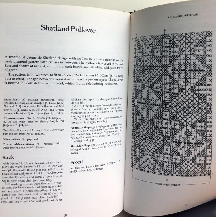 Shetland_chart